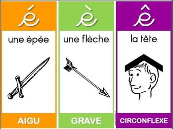 accenti francesi